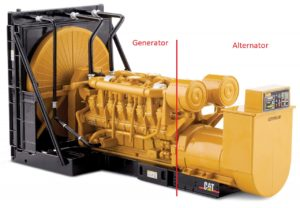 How Alternator Works | AC to DC |