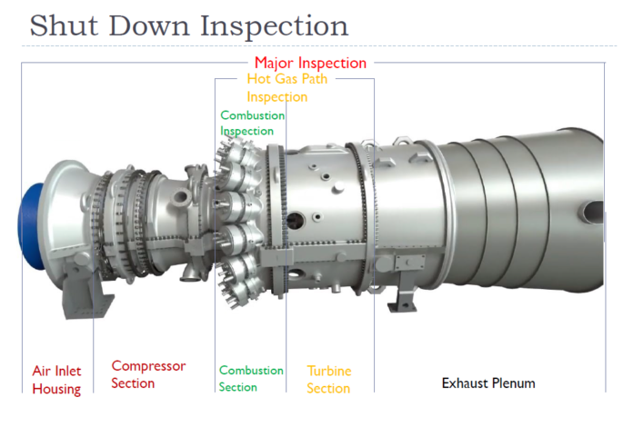 Gas Turbine services and Major Inspection